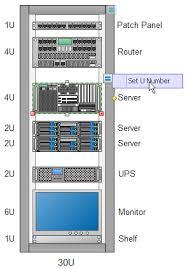 rack diagram templatesset the u value of rack equipment