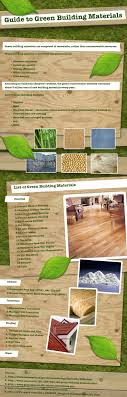 Best Building Materials Ideas On Pinterest Sustainable To Build A House In  Skyrim Guide Green ...
