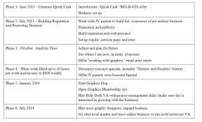 long term and short term career goals examples resume short term goals resume maker create professional