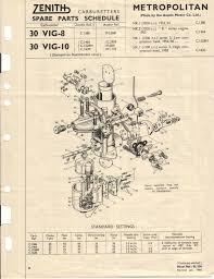 nash metropolitan wiring diagram wiring diagram and schematic 1959 nash metropolitan wiring diagram schematics and diagrams