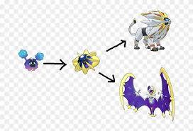 View Evolution Pokemon Lunala Pre Evolution Hd Png