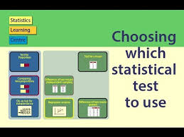 Which Statistical Test Should I Use Chart Choosing Which Statistical Test To Use Statistics Help