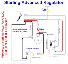 v alternator wiring diagram v wiring diagrams proregdwiringdiagram v alternator wiring diagram proregdwiringdiagram