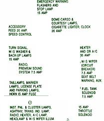 fuse box car wiring diagram page 99 1988 ford econoline heater fuse box map