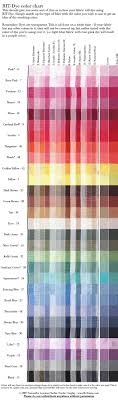 Tie Dye Color Chart Rit Dye Color Chart It Includes Wool But The Wool Swatches