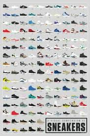 Pop Chart Lab Coupon Hy694 Art Poster Visual Compendium Of Sneakers Pop Chart Labs Silk Print