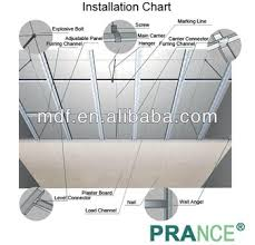 Low Price With Good Quality Standard Size Gypsum Plaster Water Resistant Board Drywall Gypsum Partition Buy Gypsum
