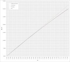Jayson Devri Es Specific Gravity And Brix Plato Conversion