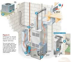 carrier electric furnace wiring diagram wirdig furnace venting diagram in addition bryant electric furnace wiring