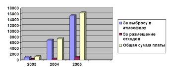 Дипломная работа Пути повышения рентабельности на промышленном  Дипломная работа Пути повышения рентабельности на промышленном предприятии на примере УП МЭМЗ ru
