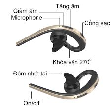 Tai Nghe Bluetooth Một Bên Kèm Mic Đàm Thoại, Xoay 270 Độ, Nghe 2 Tai Cao  Cấp – Hàng Chính Hãng | - Hazomi.com - Mua Sắm Trực Tuyến Số 1 Việt Nam