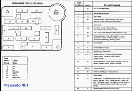 2002 f 150 fuse diagram 2002 wiring diagrams 1976 ford f100 wiring diagram at 1977 Ford F150 Fuse Box Diagram