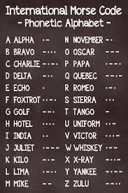 What is the international phonetic alphabet (ipa) used for? International Morse Code Sign Phonetic Alphabet Morse Code Poster Office Decor Farmhouse Wall D Morse Code International Morse Code Man Cave Wall Decor