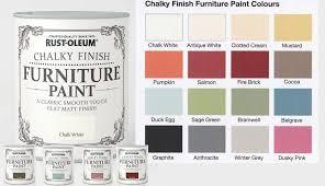 The Best Ideas For Rustoleum Chalked Paint Colors Best