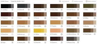 Doreme Microblading Permanent Makeup Pigment Faqs