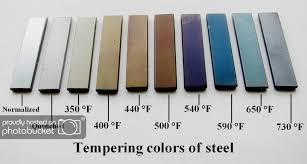 Knife Tempering Color Chart Tempering Colors Of Steel Bladeforums Com
