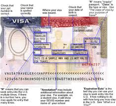 Us Visa Complete Guide To Different Us Visa Types