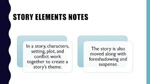Plot Elements Story Elements Notes Rock Springs Middle School