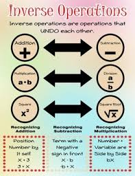 Math Operations Chart Inverse Operations Poster Anchor Chart With Cards For Students Math Journals