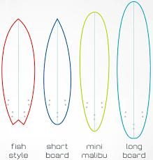 Longboard Weight Chart Surfing Mini Malibu Funboard Board Size Chart