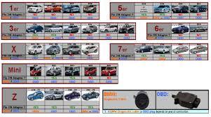 Bmw E Series Chart Cardaq Adapter Kit For Bmw