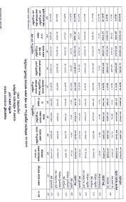 National Board Of Revenue Nbr Bangladesh