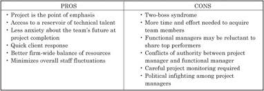 Pros And Cons Matrix Project Management Professional Pmp Chapter 2