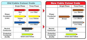 Telco Color Code Chart House Wiring Color Code Wiring Diagrams
