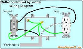wiring diagram 7 way trailer plug on wiring images free download 7 Wire Trailer Diagram switch controlled outlet wiring diagram wiring diagram 7 way trailer plug epicord 7 way trailer plug wiring diagram 7 wire trailer plug diagram