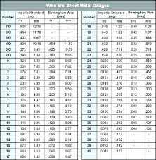 Metal Tube Gauge Thickness Chart How Thick Is 17 Gauge Steel Naijatoto Co