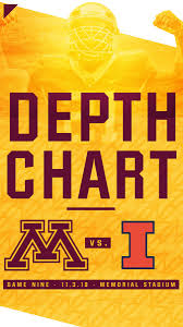 Minnesota Gophers Depth Chart