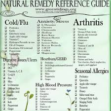 Natural Remedy Reference Chart Health Remedies Arthritis
