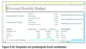 Budget Expenses Template Monthly Expenses Spreadsheet Example Template Budget In