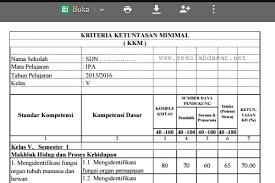 We did not find results for: Kriteria Ketuntasan Minimal Kkm Untuk Kelas 5 Sd Sekolahdasar Net