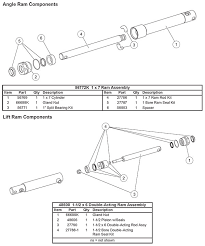hiniker plow wiring harness wiring diagram and hernes Hiniker Plow Wiring Diagram boss plow headlight wiring schematic diagram and fuse box on western snow hiniker plow wiring diagram dodge
