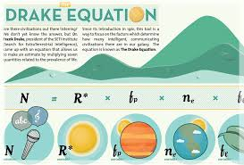 the drake equation are there civilizations out there listening this equation allows us to make an estimate