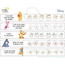 How To Potty Train Baby Early Potty Training Chart Pinterest