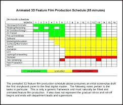 Scheduling Forms Printable Shooting Schedule Template Ideal Post Production Schedule