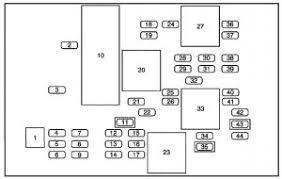 buick rendezvous (2002) fuse box diagram auto genius 2002 f350 7.3l fuse box diagram at 2002 F350 Fuse Box Diagram