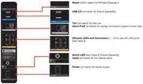similiar wps on xfinity modem keywords modem wps button on xfinity on xfinity comcast hookup diagram