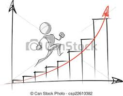 Exponential Growth Chart Simple People Exponential Growth Chart