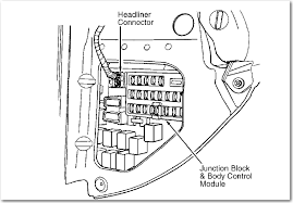 2014 chrysler 200 fuse box diagram vehiclepad 2012 chrysler chrysler 200 fuse box chrysler electrical fuse replacement guide