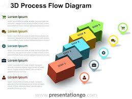 chart design ideas. Flow Chart Diagram Template Design Ideas The Best Process  Work Download Chart Design Ideas T