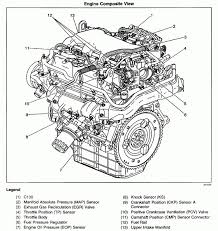 oldsmobile 307 v8 engine diagram wiring diagram libraries 2001 olds aurora 3 5 engine diagram simple wiring diagram schema oldsmobile 307 v8