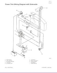 Phenomenalser trim motor wiring diagram picture inspirations i just purchased
