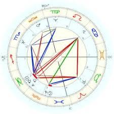 Elvis Presley Birth Chart Presley Elvis Astro Databank