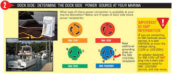 diy shore power west marine 30 Amp RV Wiring boat side shore power dock side shore power adapter identifier