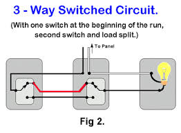 switch wiring diagram variationelectrical online diagram and circuit switch wiring diagram on figure 2 shows a standard 3 way circuit the