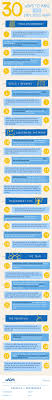 98 Best Hr Images On Pinterest Human Resources Professional