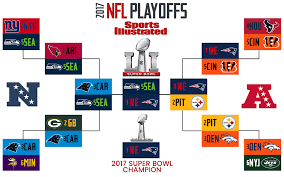 Superbowl Chart 2017 Super Bowl 48 Playoff Bracket Related Keywords Suggestions